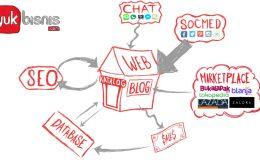 JNE Membantu UKM Meningkatkan Pemasaran